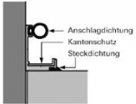 Anschlagdichtung, L: 1000 mm